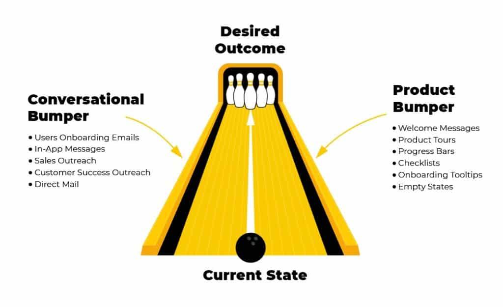 bowling alley framework